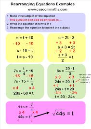 fun algebra worksheets ks3 and ks4 maths resources