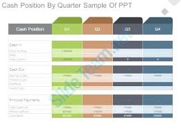 Cash In And Out Template New Blank Cash Flow Template Spreadsheet Downloads Landscape