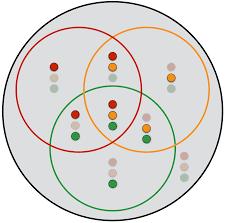 Boolean Venn Diagram Generator Venn Diagram Generator Better Informatics