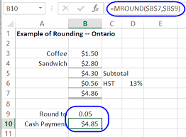 Excel Round Formulas How To Use Excel Rounding Functions