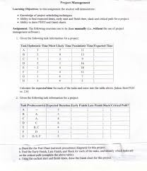 Pert Chart Exercises Solved Project Management Learning Objectives In This As