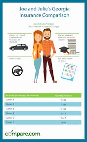 auto insurance quotes florida comparison elegant georgia car insurance parison chart and guide