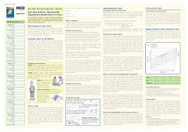 Boy Growth Chart Height Baby Boys Growth Chart Template Pdf Format E Database Org
