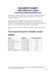 Calories Chart In Urdu Pdf 47 Proper Calorie Chart Bangladesh