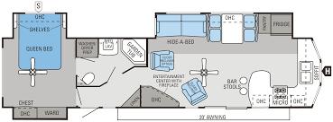 travel trailer wiring diagram agnitum me vintage trailer wiring diagram at Travel Trailer Wiring Diagram