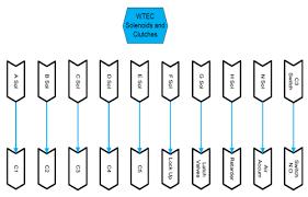 allison wtec iii & gen 4 5 hardware differences bustekhub Allison Shifter Wiring Diagrams Gen 3 allison, wtec iii valve body Allison Gen 4 Wiring Diagrams