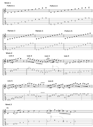 Guitar Solo Chart Pentatonic Patterns In 2019 Basic Guitar Lessons Music