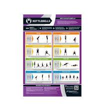 Posterfit Kettlebells Chart