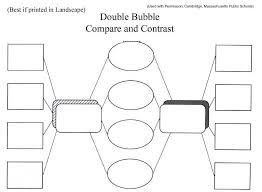 English     Ms  Roehl  Bubble Map Paragraph Fhgproperties com