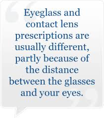 Contact Prescription Strength Chart Is Your Contact Lens Prescription The Same As Your