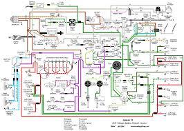wiring for mgb wire center \u2022 Wiring Diagram Symbols at Woodshop Wiring Diagram