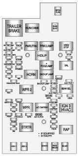 chevy colorado fuse box diagram wiring diagrams best 2012 chevrolet colorado fuse box diagram data wiring diagram blog 2006 chevy colorado chevrolet colorado