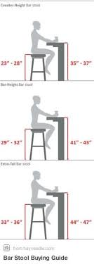 classic casual home 20 great bar stools to update your look check 35 home bar