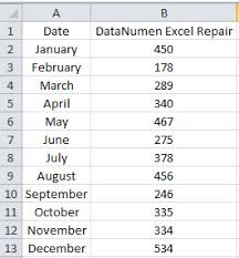 How To Easily Create A Step Chart In Your Excel Worksheet