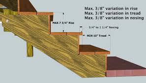 exterior railing height code. 2009 irc code: stairs exterior railing height code a
