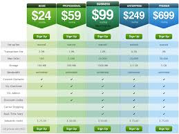 Pricing Chart Examples 4 Product Comparison Best Practices Agconsult