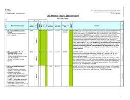 Resource Gantt Chart In Excel Of Excel 2007 Organizational