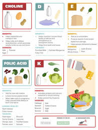 Vitamin Rich Foods Tumblr