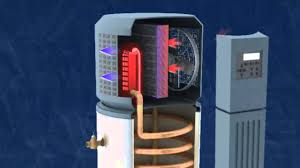 How Does A Heat Pump Heat How Do Heat Pump Water Heaters Work Youtube