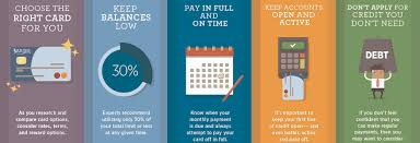 What Credit Cards To Pay Off First 5 Ways To Use Credit Cards Wisely Credit Union Banking