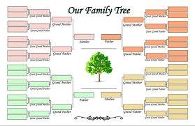 Blank Family Tree Template Free Premium Template Blank Family Trees Under Fontanacountryinn Com