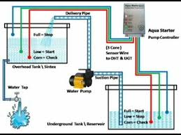 installation of auto water pump controller aqua starter youtube submersible pump control panel circuit diagram at Single Phase Water Pump Control Panel Wiring Diagram