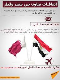 اتفاقيات تعاون بين مصر وقطر - Sputnik Arabic