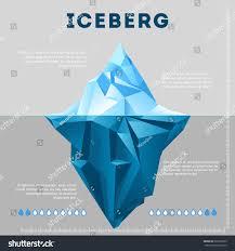 Chart Poster Design Information Poster Design Iceberg Business Chart Stock