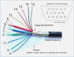 vga wire diagram wiring diagram libraries 15 pin vga cable wiring diagram wiring diagram librariesvga cable wiring diagram wiring diagram schematics15 pin