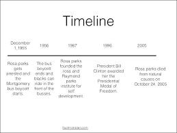 Timeline Worksheets Empty Timeline Worksheet Fresh Fill In Timeline