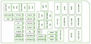 suzuki reno fuse box diagram car fuse box diagram center suzuki reno fuse box diagram