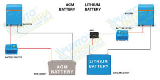 victron inverter wiring diagram collection wiring diagram inverter wiring diagram victron inverter wiring diagram connection diagram