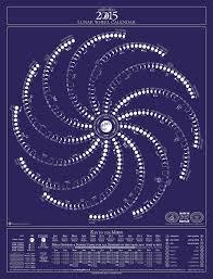 Lunar Chart 2015 Moon Calendar Bird Bees Original Lunar Wheel Calendar