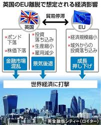 「予想外の英国EU離脱 金融市場は大混乱」の画像検索結果