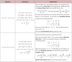 note that we use the techniques that we learned in the finding roots of polynomial functions section let s solve over the real and complex numbers
