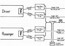 amp research power step wiring harness 7 on diagram philteg in amp research power step wiring harness 7 on