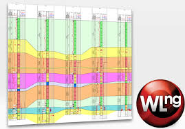 Well Chart Winlog Ng Multi Well Chart Correlation Hrh Geology