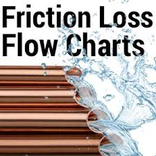 Friction Loss Flow Chart