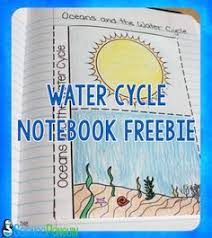 image result for water cycle paragraph essay j essays 7 ideas for teaching the water cycle