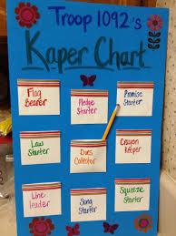 Junior Kaper Chart Printable Junior Kaper Chart Printable Www Bedowntowndaytona Com