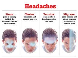 migraine or headache how do we know