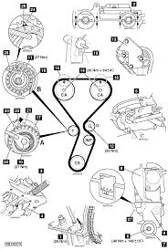 renault timing belt wiring diagram basic renault laguna 1999 timing belt on water pump for 7 3 engine diagramhow to replace timing