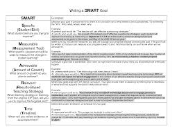 best photos of smart goals and objectives examples marketing writing smart goals examples