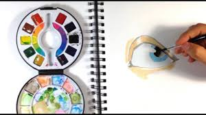 Easy Things To Paint How To Paint In Watercolour Eye Easy Things To Draw Youtube