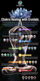 Chakra Stones Chart Learn About Your 7 Chakras Energy Muse