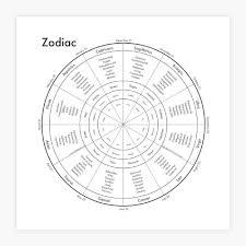 Zodiac Circle Chart Archies Press Zodiac Print