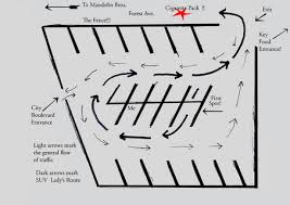 litterman is born    silive coma diagram of the key food store parking lot showing the path of action