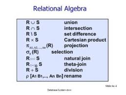 relational algebra symbols relational algebra in dbms worship the tech