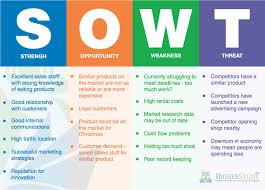 Swot Analysis Examples For Business Studies Higherstudy Org