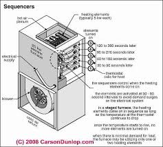 heat pump backup heat diagnosis inspection repair guide staged electric furnaces using sequencers to control heat